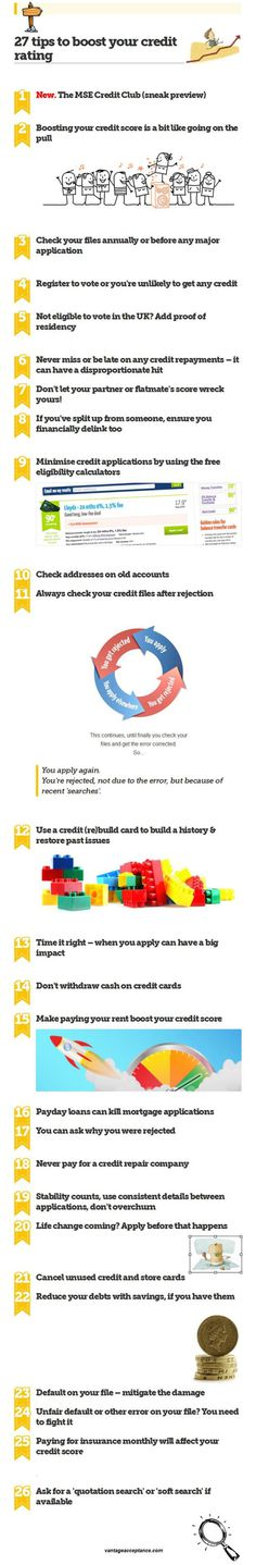 The Only #Infographic Guide You Would Ever Need For Maintaining A Good #CreditScore
