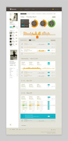 Houses Monthl Photo - Basis (web dashboard) by Paul Miller, Tomi Lahdesmaki, Robert Murdock and Marc S... 119314709103866 #dashboard