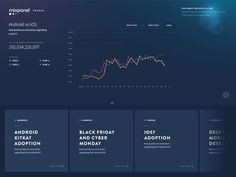 UI/UX Works by Julien Renvoye | Abduzeedo Design Inspiration #ui
