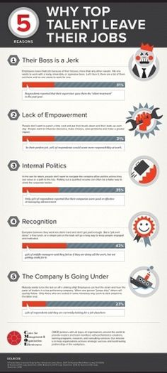 5 Reasons Top Talent Leave Their Jobs | Visual.ly #infographics #why #top #leave #talent #their #jobs #bar