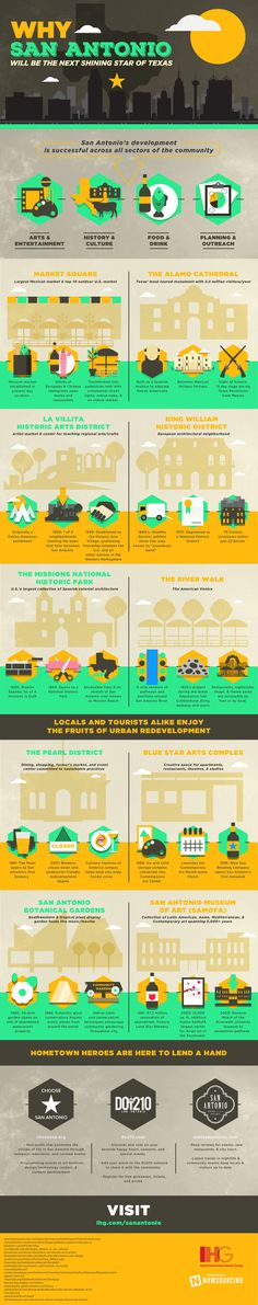 San Antonio is more than just The Alamo! Learn more about fun places to go in San Antonio from this infographic!