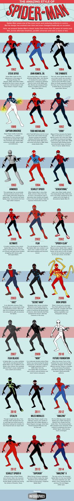 Spidey-Graphic-Web-2 #man #spiderman #spider