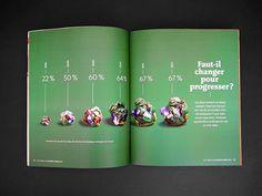 Tout se transforme, et nous ? Eco-Emballages - Rapport Annuel 2012 #dataviz #visu #visualisation #design #graphic #direction #data #art #editorial