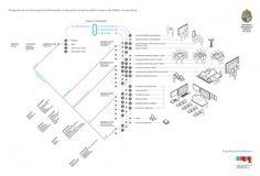 programa+de+plataformas+educacion.png (image) #datavis #infographic #isometric