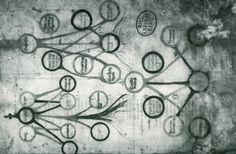 Tumblr #woolgathersome #trees #symbols