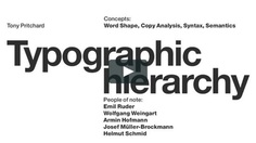 Image result for text hierarchy