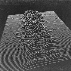 Buamai Dg79bxshvnykvn0wvoeewpr6o1_500.jpg 500×500 Pixels #lines #pattern #landscape