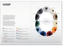 avantgarde13.jpg (770×507) #infographic