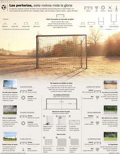 Infografias, infographics