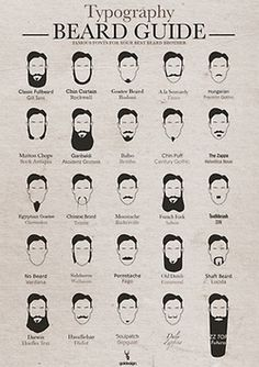 A typography beard guide for everyone! #guide #book #comic #illustration #beards #artist