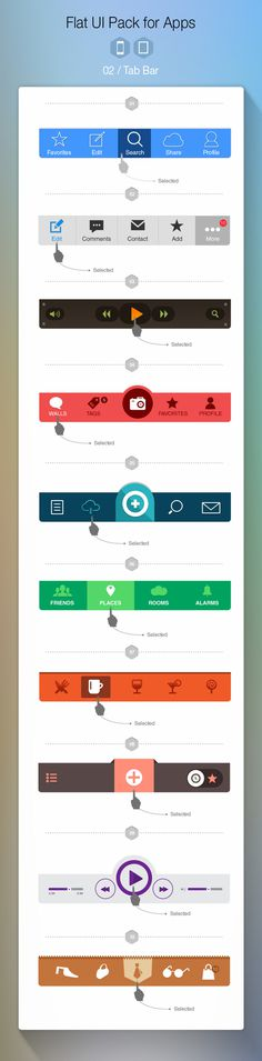 iOS7 Tab bar