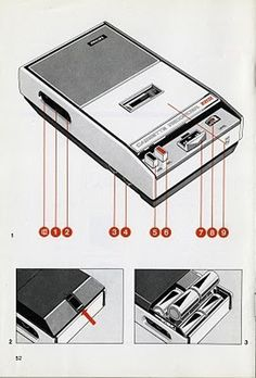 Delicious Industries: Reference box #diagram #recorder