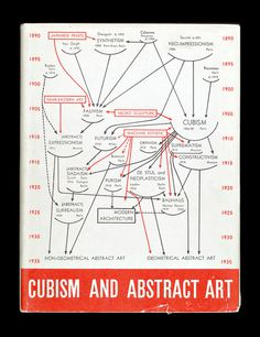 Cubism and Abstract Art Book cover