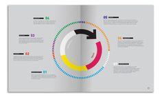 BANDO | infografías vino #infographics #design