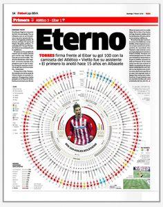 Infographic, infografia, soccer, futbol, football