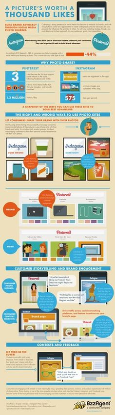 [Infographic] A Picture's Worth a Thousand Likes #social #infographic #media #instagram