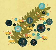 Synergy_Art_Vesa_sammalisto_Wired_Trends_2014_3 #illustration