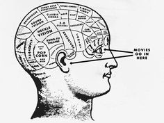 The Selected Works of Mathew Foster #phrenology