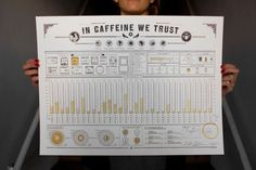 In Caffeine We Trust: Infographic Print For Tracking Your Coffee Consumption Data #poster #project #caffeine