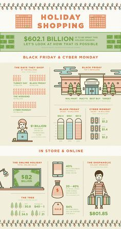 Holiday Shopping #infographic #type #christmas #holiday #icon #shopping #black friday