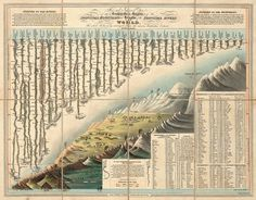 but does it float #cartography #old #vintage #map
