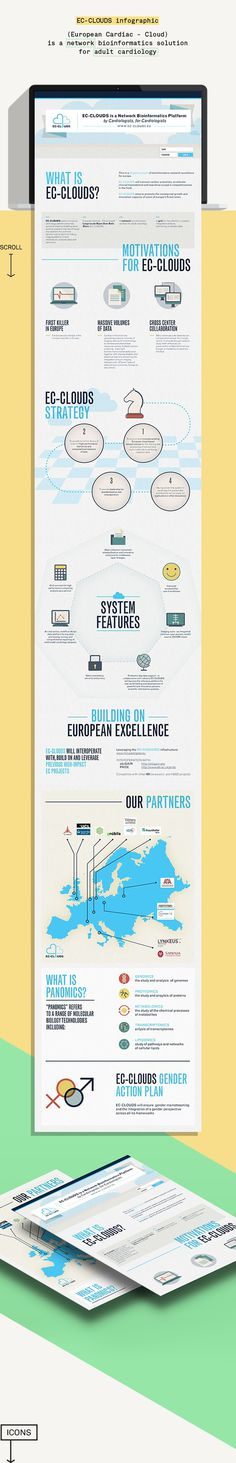 EC-CLOUDS Infographic on Behance #infographic #icons #medical #he alt #cardiology #europe