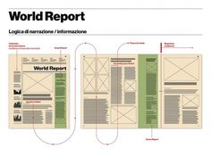 All sizes | Nuovo IL — World Report | Flickr - Photo Sharing! #grid #infographic #design #publication
