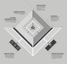 iran_internet5.jpg #infographic #data