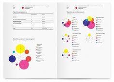 Superscript² / Rapport d'activité du CNAP #infographics #color