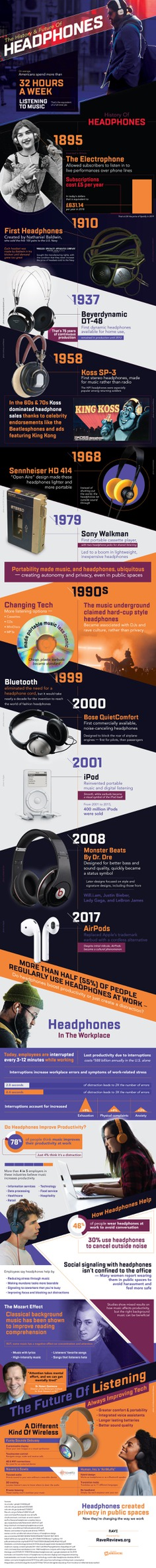 Headphones, from the beginning to now. How have they changed?