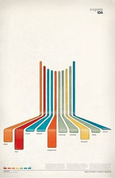 Christopher Paul Gulczynski: Graphic Design and Illustration #graph #illustration #rainbow #poster
