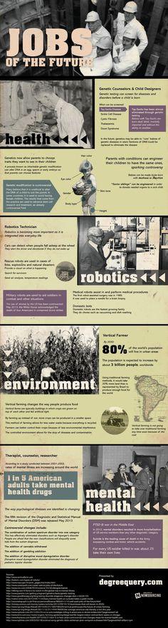 Jobs of the Future #career #job #health #environment #jobs #robotics #profession #occupation #mental #degrees #future