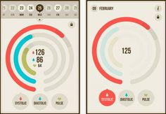 Checking Your Blood Pressure Just Got Really Sexy #iphone #app