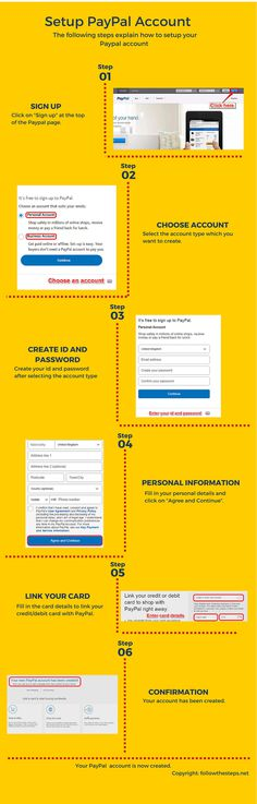 How To Set Up Paypal Account? A #StepbyStep #Instructographics #diy #HowTo #infographics #setup_paypal #paypal_account_setup
