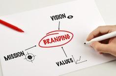 Brand Agency San Francisco: The Secrets Of Branding