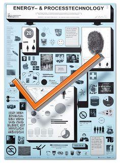 Ingmar Spiller #infographics