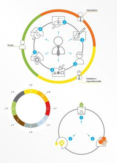 Infographic by www.o-zone.it #information #infographics #print #infographic #icons #info #illustration #graphics