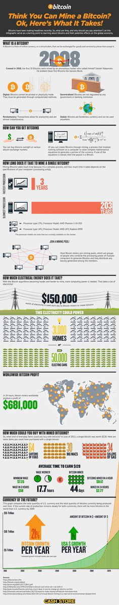 Understanding Bitcoin Mining and Its Effect Infographic #bitcoin #infographic
