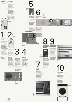 Artvvork. — Design. #print #poster #braun