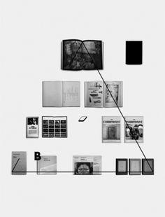 Dark side of typography #print #books #typography