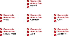City of Amsterdam by edenspiekermann and Thonik