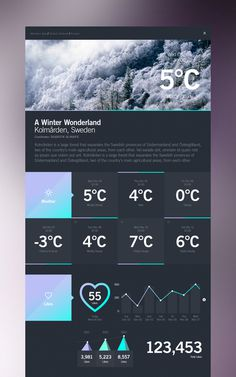 Weather Dashboard // Global Outlook UI/UX on Behance #ui #ux #iphone #weather #app #icon #iso #colors #flat #interface #dashboard #photoshop