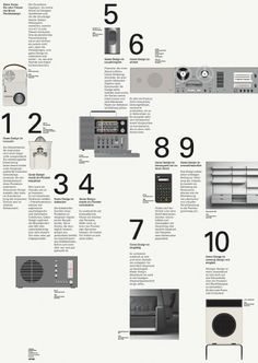 Dieter Rams: Ten Principles | Bibliothèque Design #print