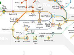 Rockmap™ by Ernesto Lago