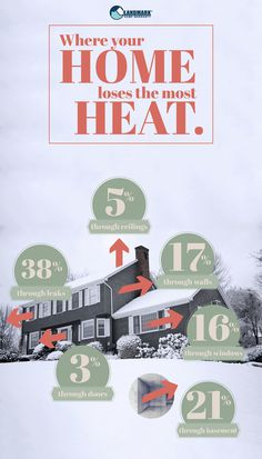 Where the heat escapes from your home image.