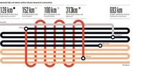 Lamosca, Visualization . Xarxes #statistic #infographic
