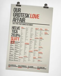 Looks like good Graphic Design by Ryan Atkinson #poster #typography