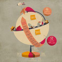 24Moda #globe