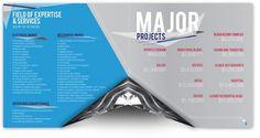 ETCCO-BROCHURE #pop #up #popup #3d #brochure