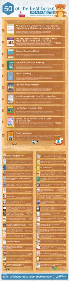 Best Books for Parents #infographic